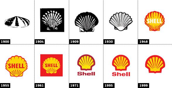 evolucion_shell1