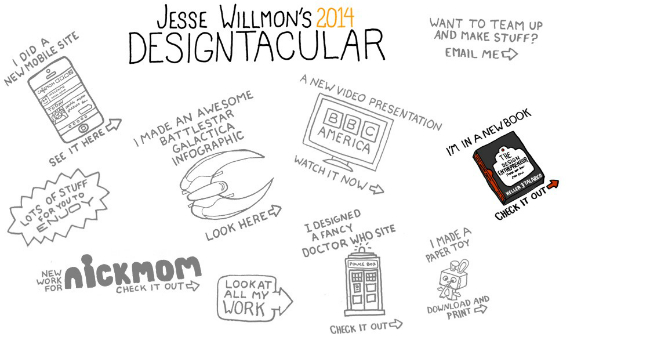 designtacular jesse willmon
