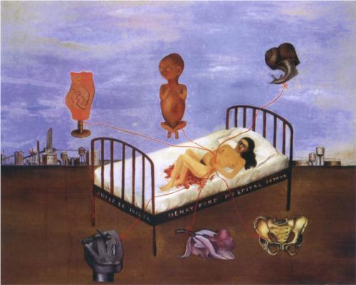 pintura Frida Kahlo